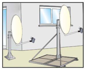 antenne tv les principaux types de fixation blog 123elec. Black Bedroom Furniture Sets. Home Design Ideas