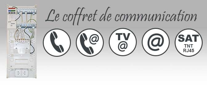 Composition d'un coffret communication