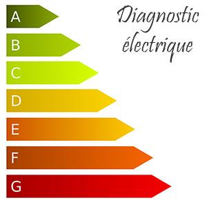 Tout savoir sur le diagnostic électrique