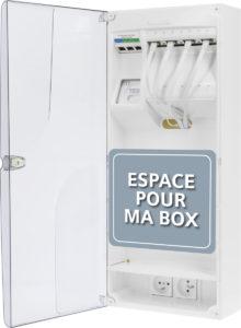 Coffret de communication avec emplacement box intégré