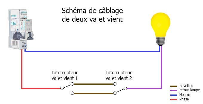 Comment brancher un interrupteur va et vient blog 123elec for Installer un va et vient
