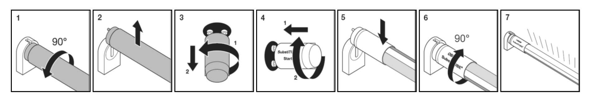 Comment changer un tube LED ?