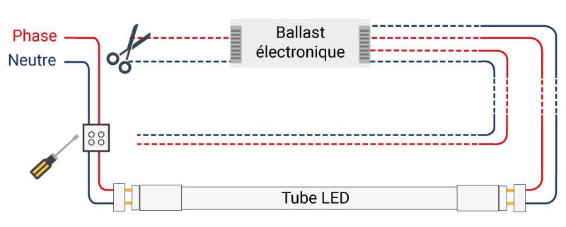 Changer un tube fluorescent par un tube LED étape 2