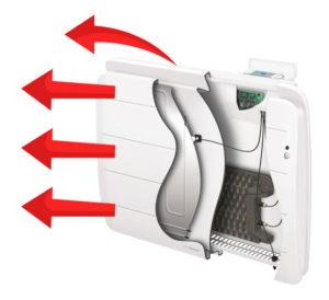 Principe de chauffe du radiateur inertie