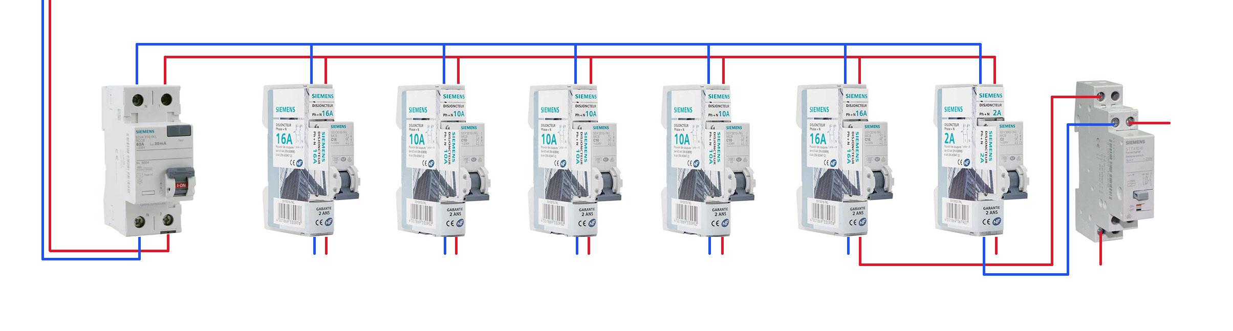 Exemple d'organisation d'une rangée de tableau électrique
