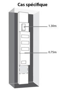 hauteur tableau électrique (cas spécifique)