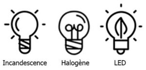 types-ampoules